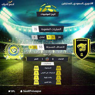 Photo of بث مباشر لمباراة الاتحاد والنصر في الدوري السعودي للمحترفين اليوم السبت 10-3-2018