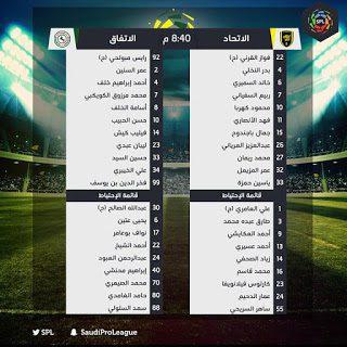Photo of بث مباشر لمبارة الإتحاد والاتفاق في الدوري السعودي للمحترفين الجولة 25